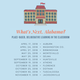 What's Next, Alabama? Place-Based, Deliberative Learning in the Classroom